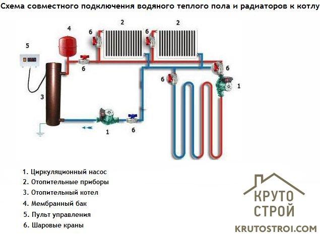 соединение теплого пола и радиаторов отопления